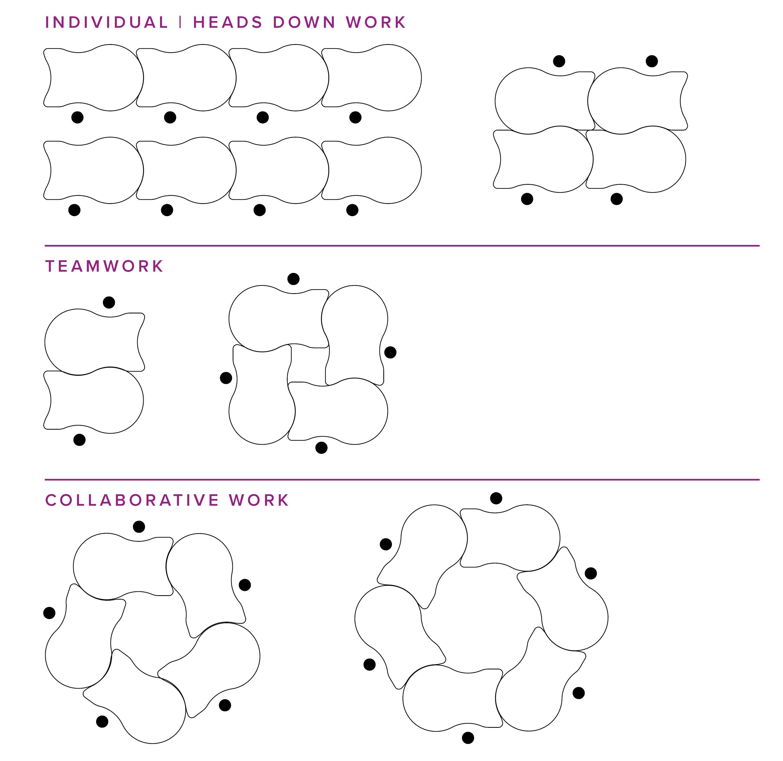 Beta Configurations