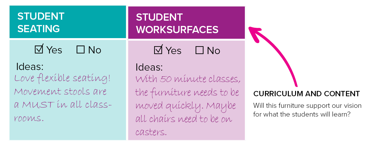 Student seating worksurfaces
