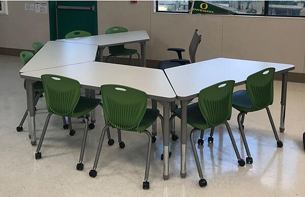 How To Convert Classroom To A Collaborative Classroom
