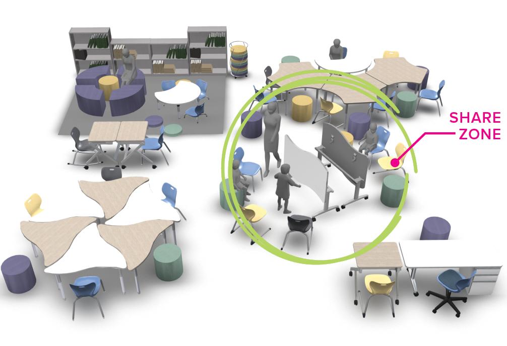 classroom-design-strategy